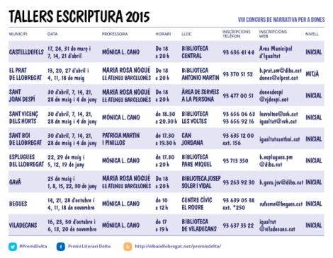 curs-escriptura-delta-2015